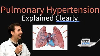 Pulmonary Hypertension Explained Clearly
