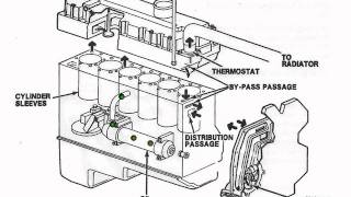 international 4300 wiring diagram vauxhall zafira towbar 2003 dt466 coolant in oil pics for you evety day
