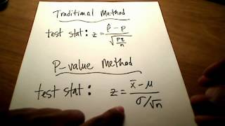 Hypothesis Testing (P-value Method)