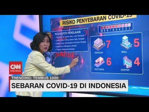 Pemaparan Sebaran Covid-19 di Indonesia