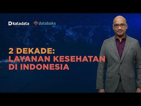 2 Dekade: Layanan Kesehatan di Indonesia | Databoks