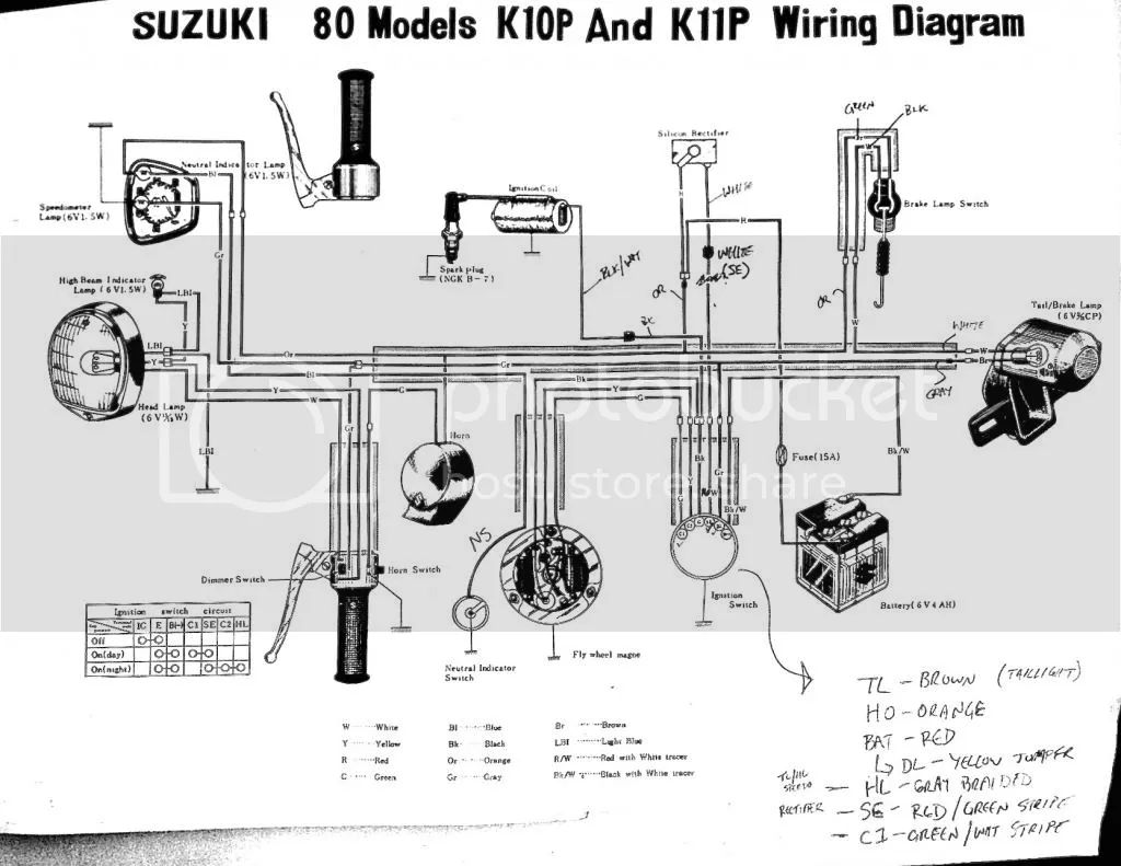 Diagram Basic Car Wiring Diagram 1984 Cupe Simple Starter Full Version Hd Quality Simple Starter Visit Holmstedt No