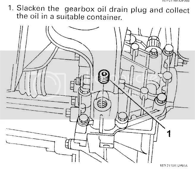 Technical: Which coolant, gearbox oil and tyres?? urgent