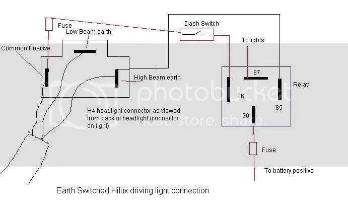 spotlight wiring diagram hilux interposing relay panel up driving lights? - page 2 australian 4wd action | forum