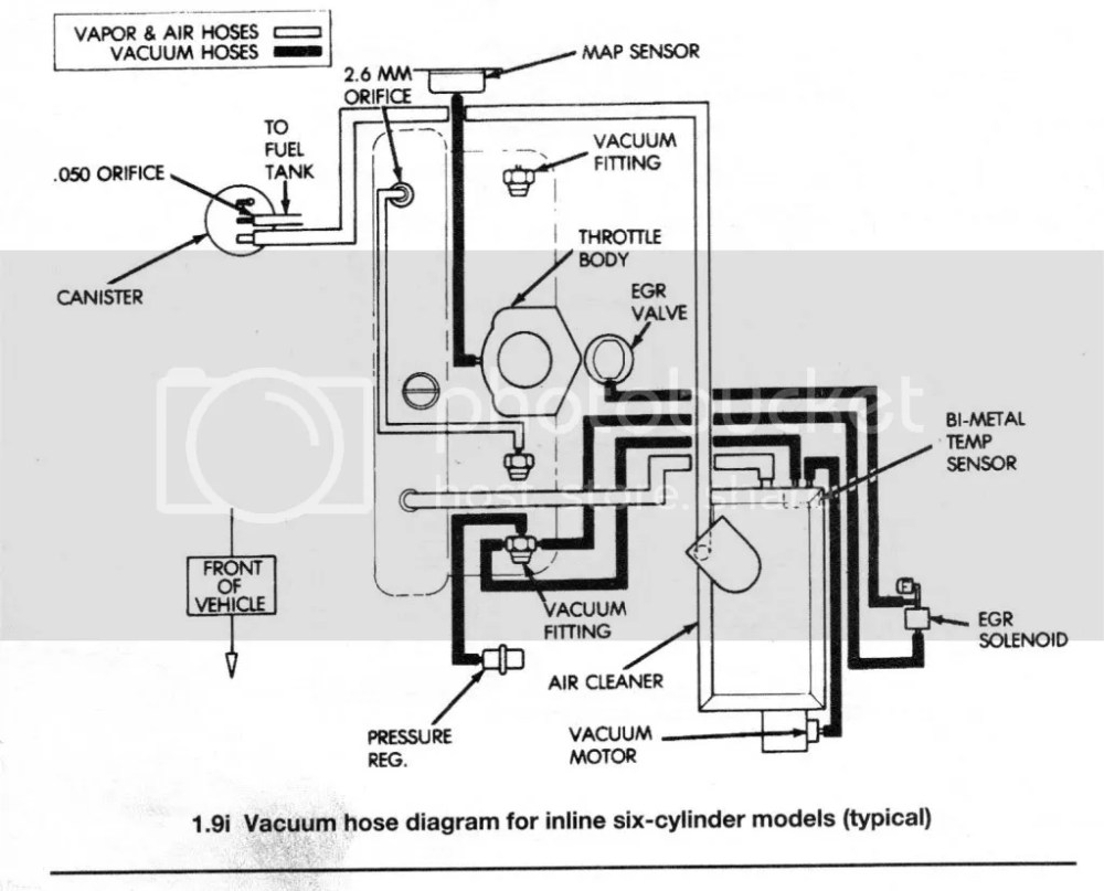 medium resolution of vacuum line pic req jeepforum com 1986 jeep comanche vacuum lines diagram