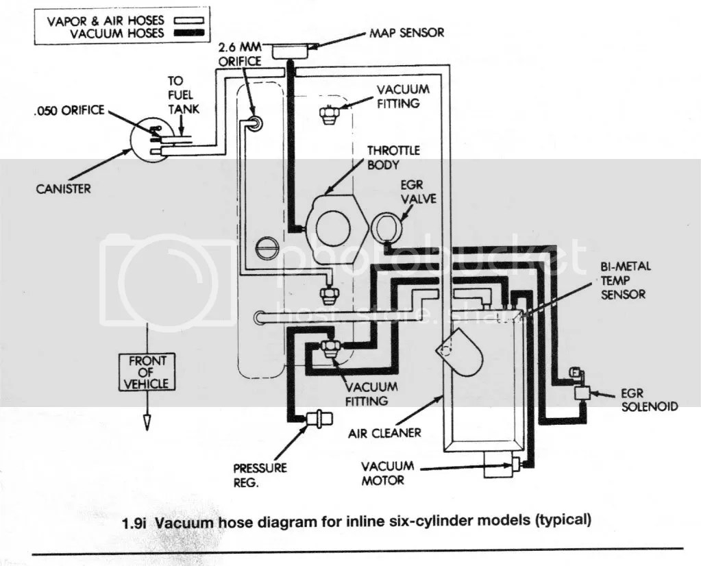 hight resolution of vacuum line pic req jeepforum com 1986 jeep comanche vacuum lines diagram