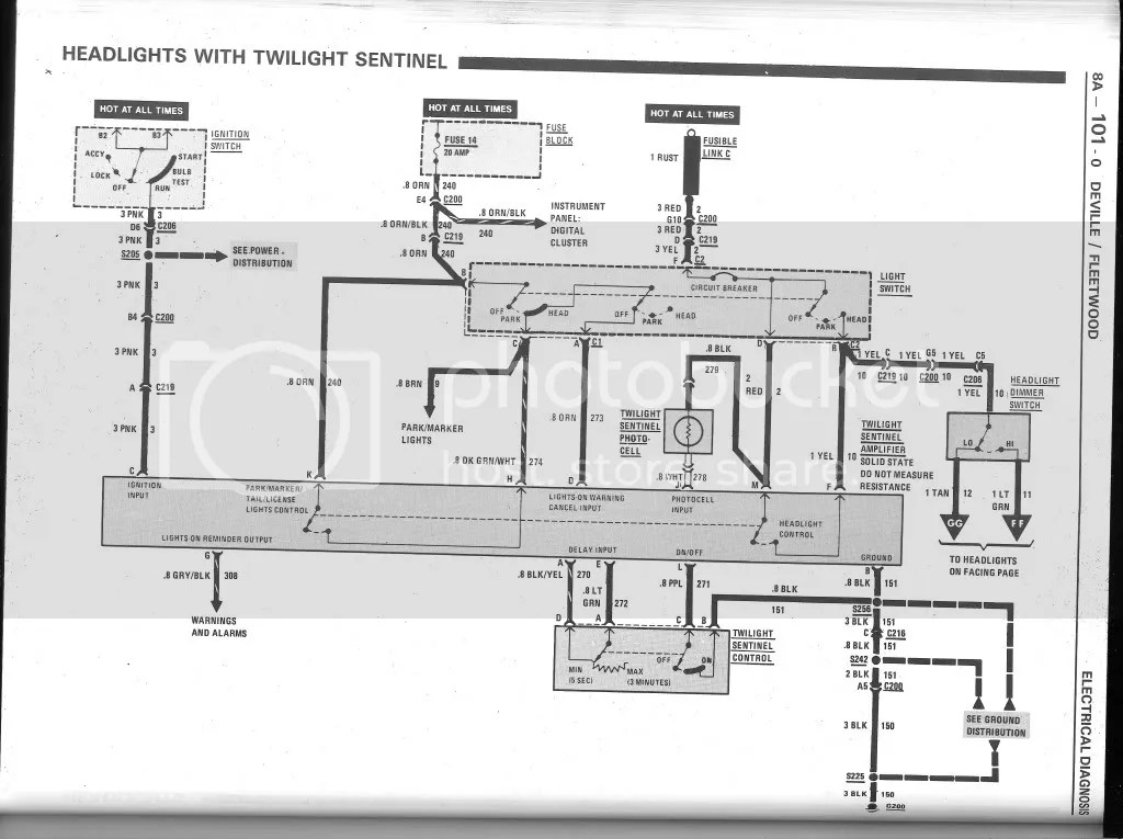 Buick Regal Fuse Box Diagram Wirning Diagrams Schematics