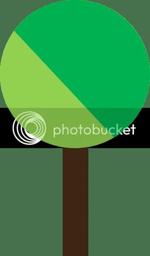Figure 9. A simple flat design tree.