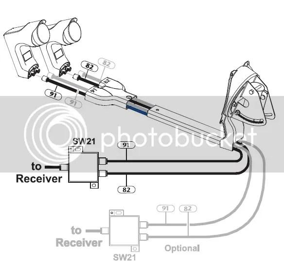 Dish 301 Wiring Diagram Dish Network Receiver Setup