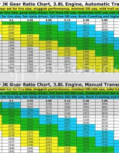 Thread jk gear ratio charts also rh jkfreaks