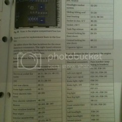 Vw Polo 9n Central Locking Wiring Diagram Heart Without Labels Wrg 5660 Mk3 Fuse Box Location