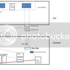 Jayco Wiring Diagram Caravan Kenmore Side By Refrigerator Parts Trailer Battery Www Toyskids Co Free Engine 12v Harness