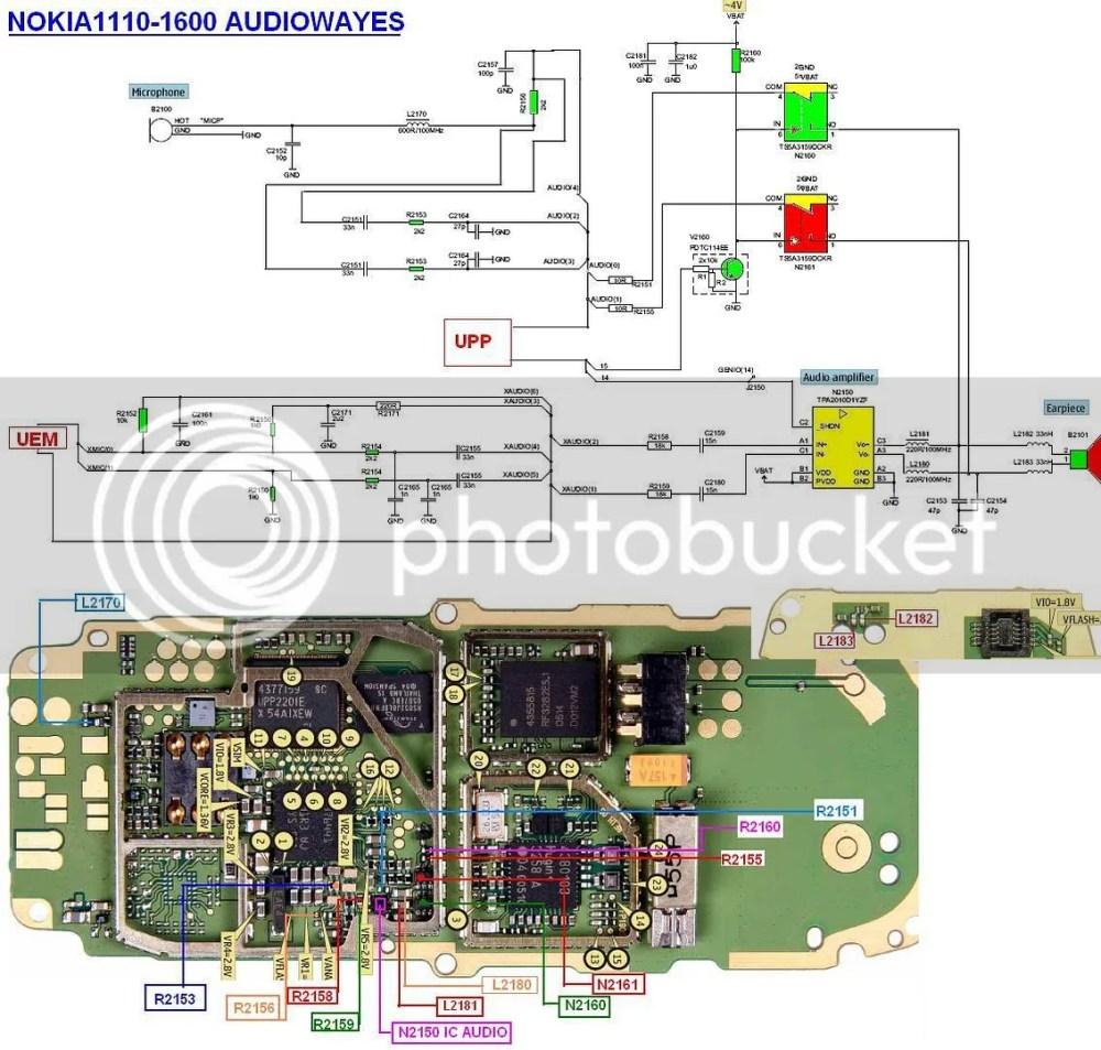 medium resolution of nokia x circuit diagram wiring diagram todays