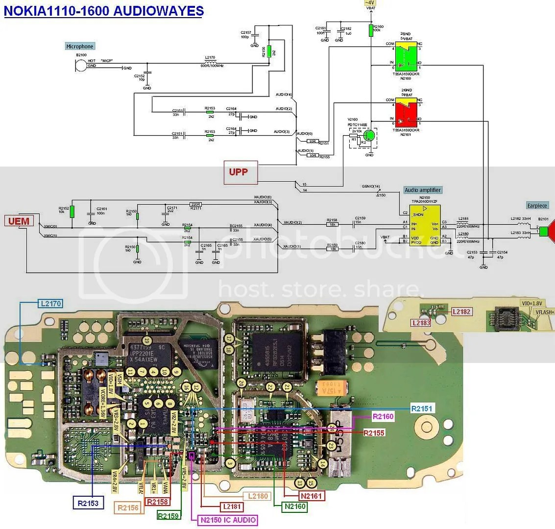 hight resolution of nokia x circuit diagram wiring diagram todays