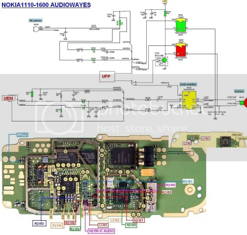 small resolution of nokia x circuit diagram wiring diagram todays