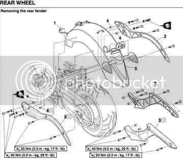 Service/Repair manual