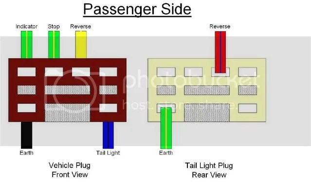 gq patrol stereo wiring diagram the function and parts of brain labeled dummy rear lights. christmas tree now - page 2 4x4 nissan forum