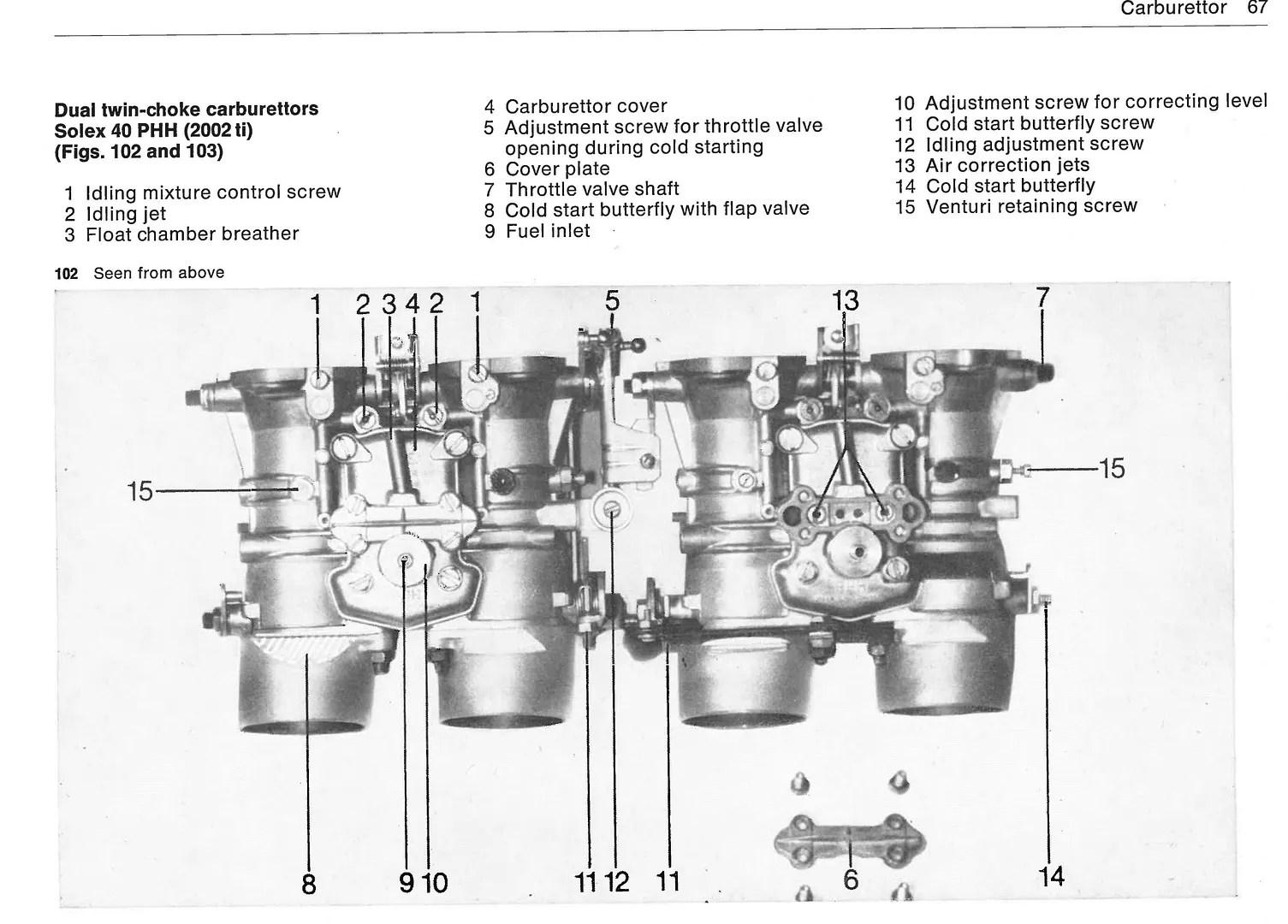 Carburetor Solex Pbigt