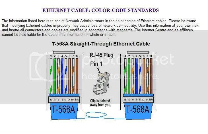 rj45 cable wiring t568b straight through how to do venn diagrams with 3 circles color combination ethernet practical networking net distinguish t568a and of