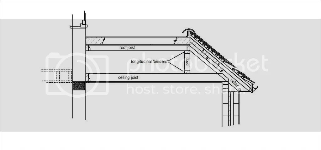 Flat Roof: Pitched Roof To Flat Roof Junction Detail