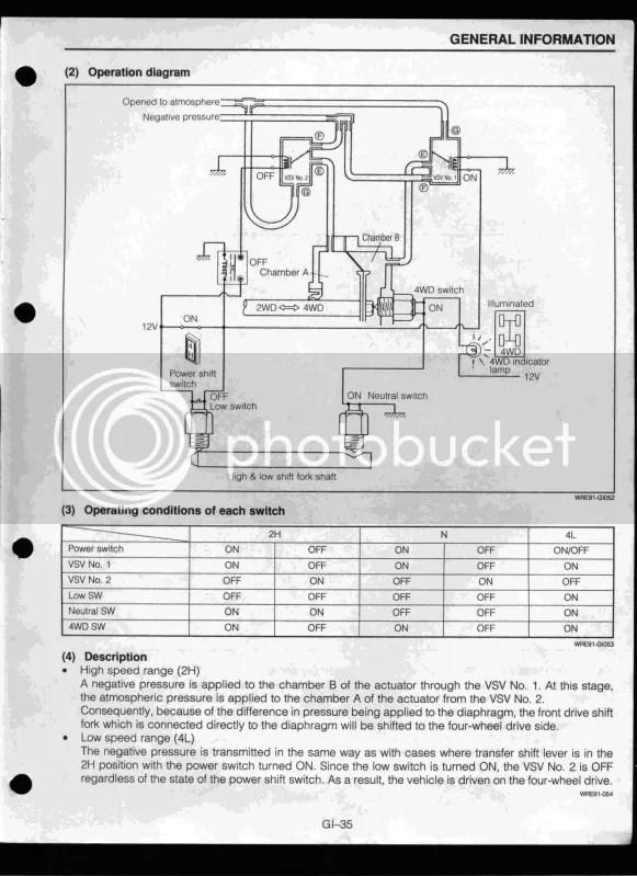 Daihatsu Rocky Wiring Diagram Get Free Image About Wiring Diagram