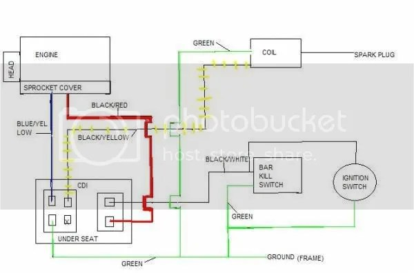 107cc Atv Wiring Diagram Wiring Diagram For Loncin 110cc