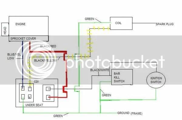 wiring diagram for loncin 110cc detailed wiring diagrams rh standrewsthorntonheath co uk loncin 200cc atv wiring diagram loncin 70cc quad wiring diagram