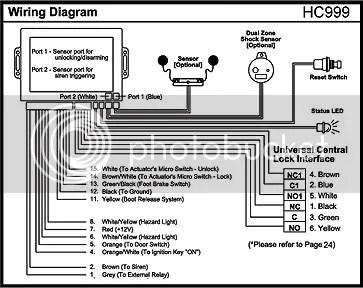 code alarm ca1051 wiring diagram ac delco alternator old fashioned acdelco trop ddnss de wire honda diagrams rh 1onsidcei bresilient co