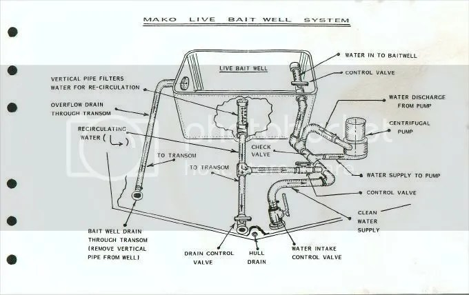 B Boat Live Well System Diagram, B, Free Engine Image For
