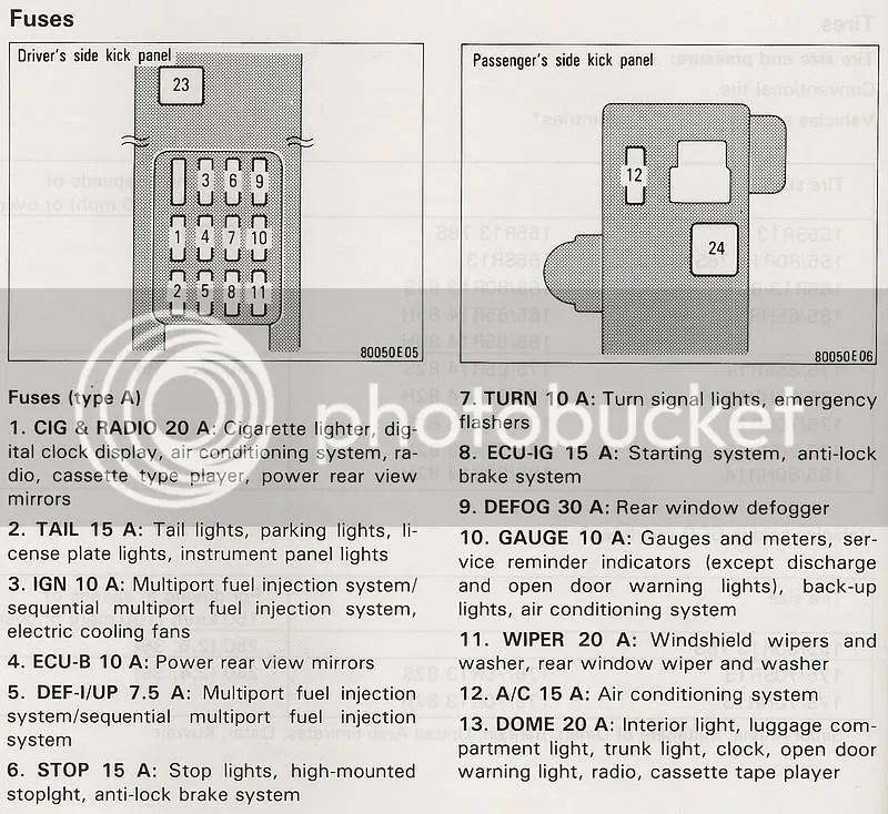 1994 ford aspire wiring diagram 1994 ford aspire fuse box 184 49 www savethesoup de automotive  1994 ford aspire fuse box 184 49 www