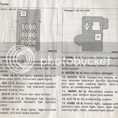 93 Honda Civic Fuse Diagram E34 Wiring 1993 Toyota Corolla Description Box Diagrams Best
