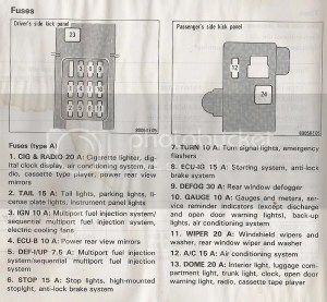 94 Fuse box diagram  Toyota Nation Forum : Toyota Car