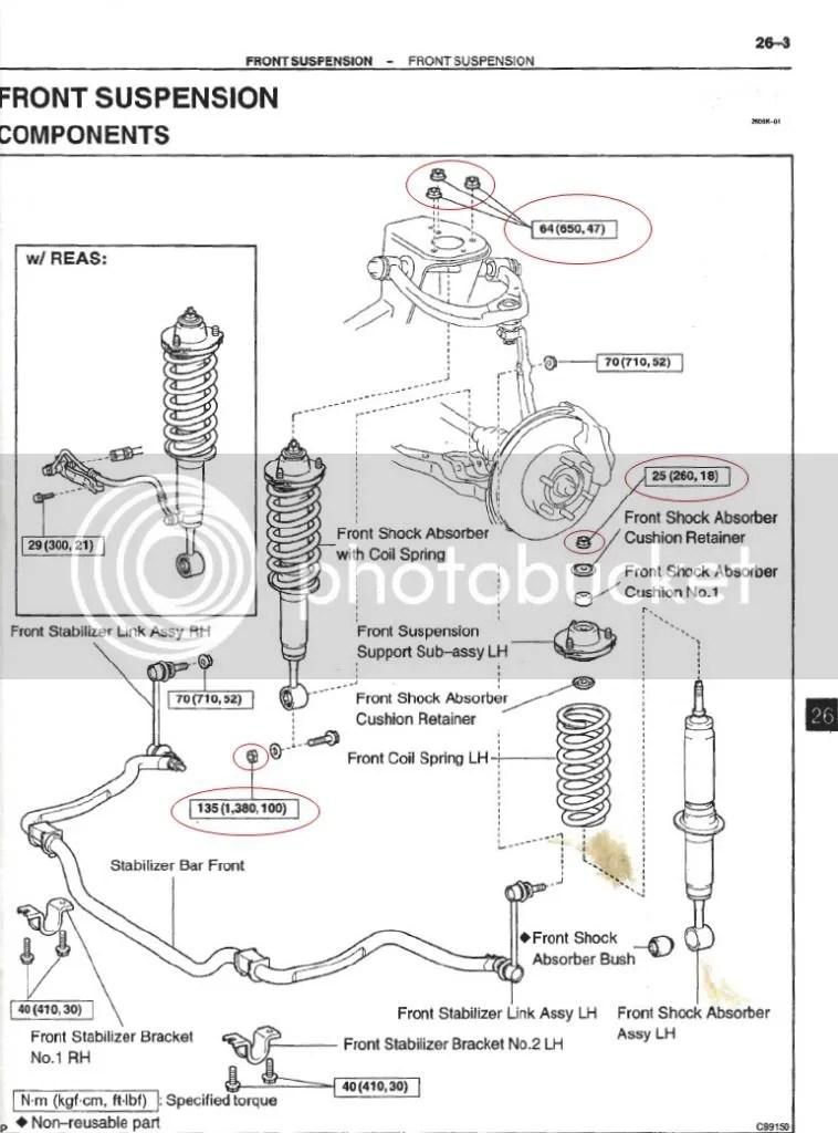 Torque Volvo Xc90 Fuse Box. Volvo. Auto Fuse Box Diagram