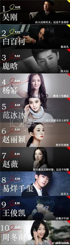 photo _storage_emulated_0_sina_weibo_weibo_img-82b24d7ceb5c8bbcbab44eb2cdcacdf3_zpsldmyonyz.jpg