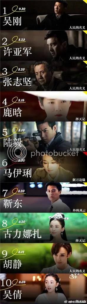 photo _storage_emulated_0_sina_weibo_weibo_img-99fbfabb1467d0953b074b52b4417090_zpsxazwy0d1.jpg