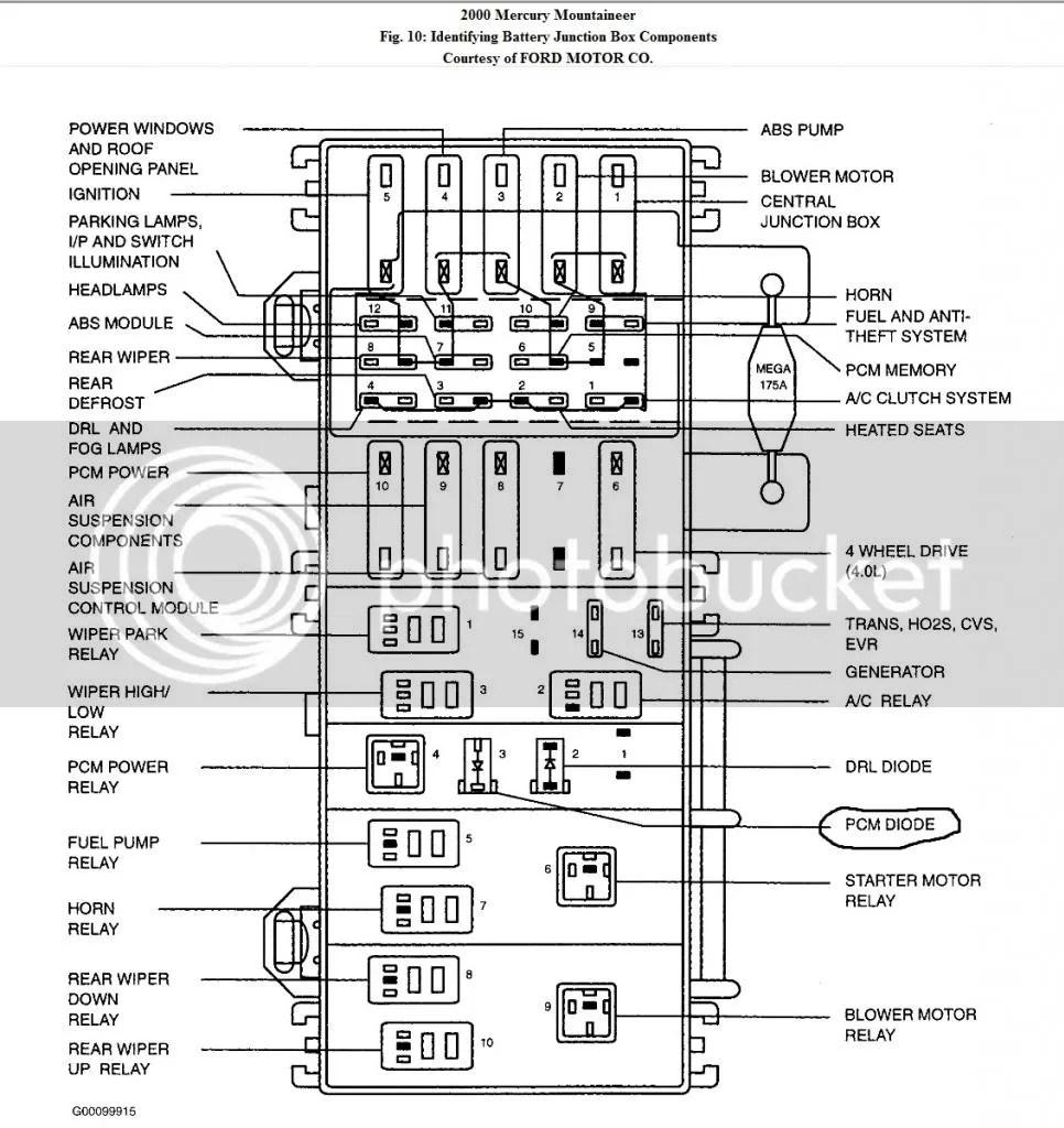 2005 Mercury Mountaineer Fuse Box Diagram : 41 Wiring