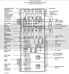 07 mountaineer fuse diagram [ 966 x 1024 Pixel ]