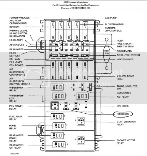 small resolution of 07 mountaineer fuse diagram