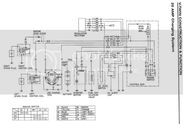 Honda Gx620 Electrical Schematic, Honda, Free Engine Image
