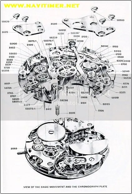 Breitling Chronomat 769 Slide Rule : El mito atrás de la