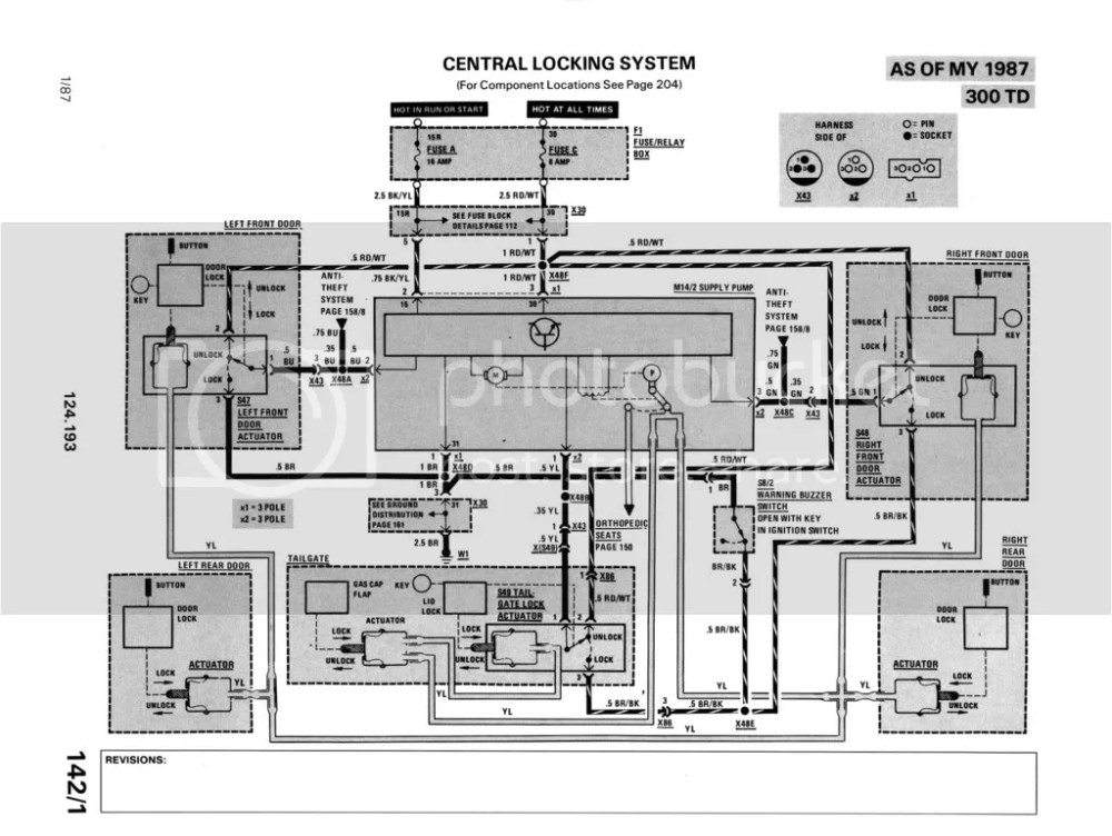 medium resolution of w124 central locking wiring diagram wiring library  w211 wiring diagram door locks in