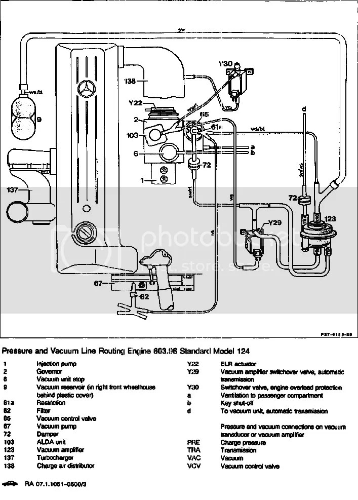 Mercedes w124 vacuum diagram