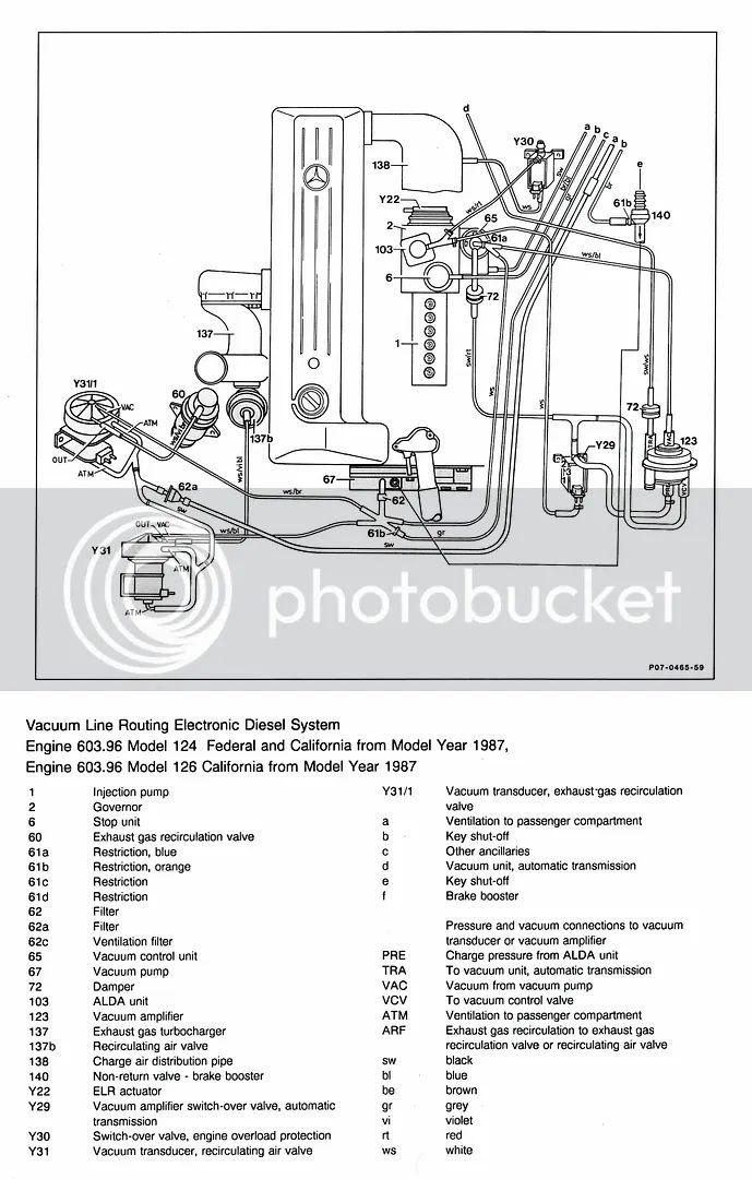 mercedes benz w126 wiring diagrams