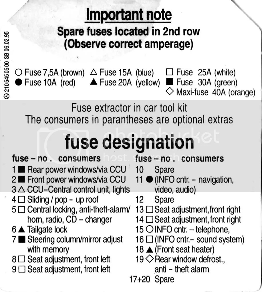 medium resolution of 2003 mercede s500 fuse diagram brake switch