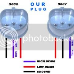Xentec Hid Wiring Diagram 9007 02 Dodge Durango Wrx Great Installation Of Headlight Todays Rh 15 4 1 Gealeague Today