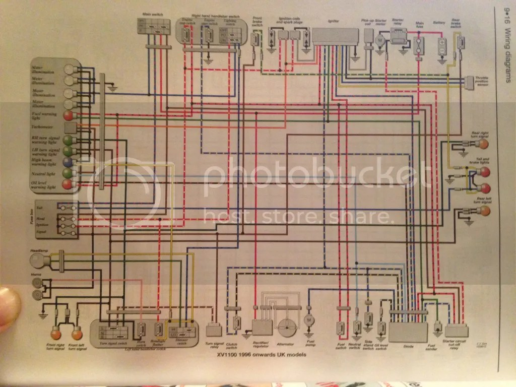 hight resolution of xv1100 1996 onwards uk model wire diagram