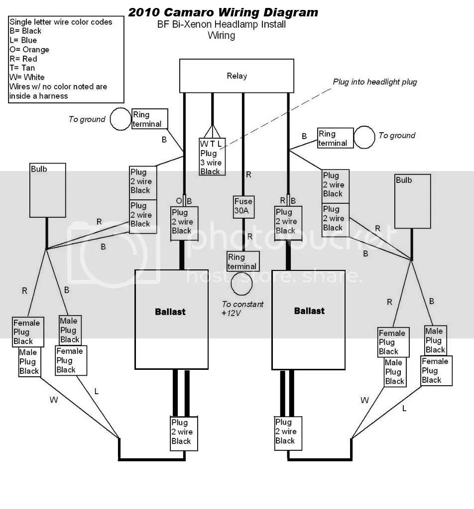 medium resolution of camaro 5 radio wiring wiring diagram details camaro 5 radio wiring wiring diagram centre 2010 chevy