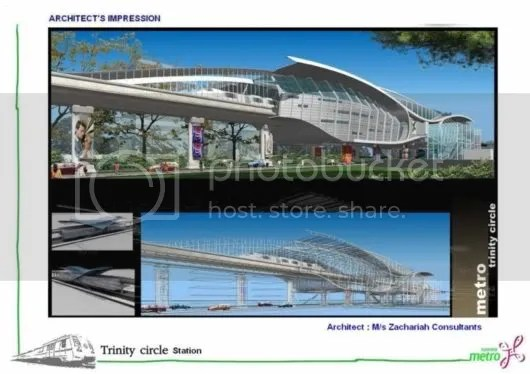 Proposed Metro Stations in India