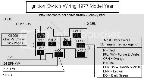 Ignition Switch Wiring Diagram Chevy Photo Album Diagrams