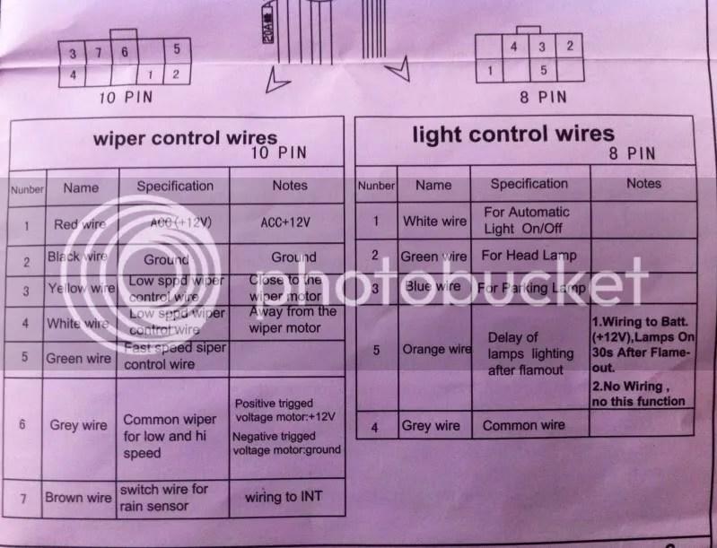 Velux Rain Sensor Wiring Diagram